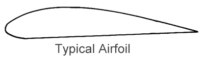 Figure 1 - Typical Wing Airfoil