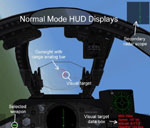 HUD Display Of Secondary Scope In Normal Mode