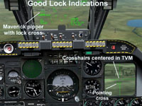 Good Lock Indications