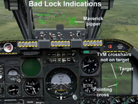 Bad Lock Indications