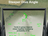 Steeper Dive Angle