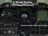 D Model Display (3x Magnification)
