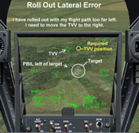 Roll Out Lateral Error