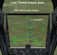Low Threat Attack Axis