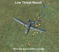 Low Threat Result