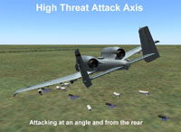 High Treat Attack Axis