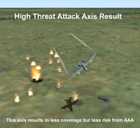 High Threat Attack Axis Result