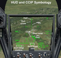 HUD and CCIP Symbology