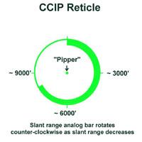 CCIP Reticle