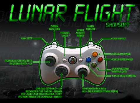 Controller configuration - Gamepad