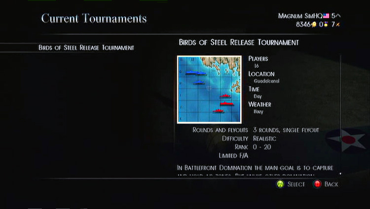 Birds of Steel - Tournament Board