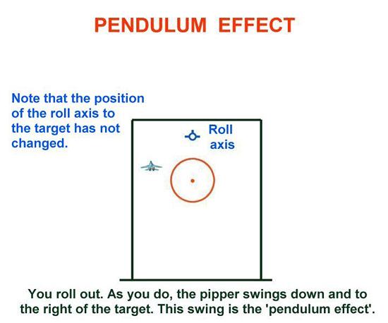 Pendulum Effect