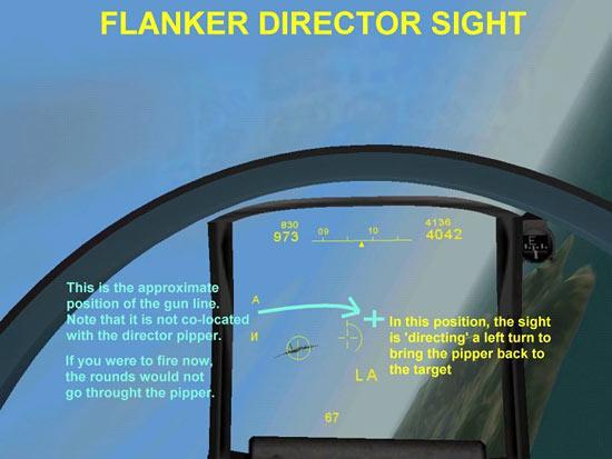 Flanker Director Sight