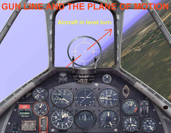 HUD View of the Plane of Motion