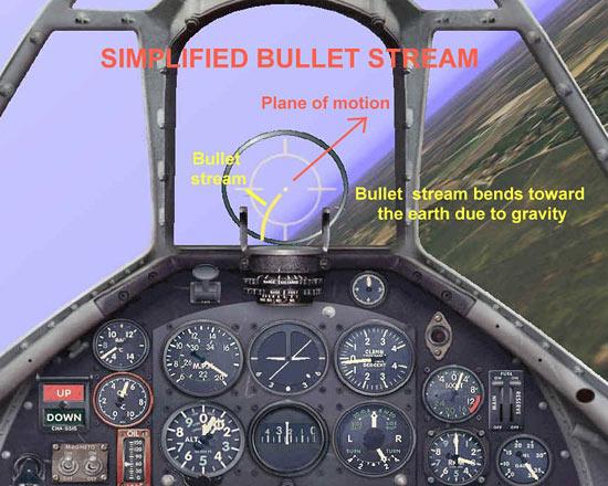 Simplified Bullet Stream