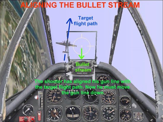 Aligning the Bullet Stream With the Target's Plane of Motion