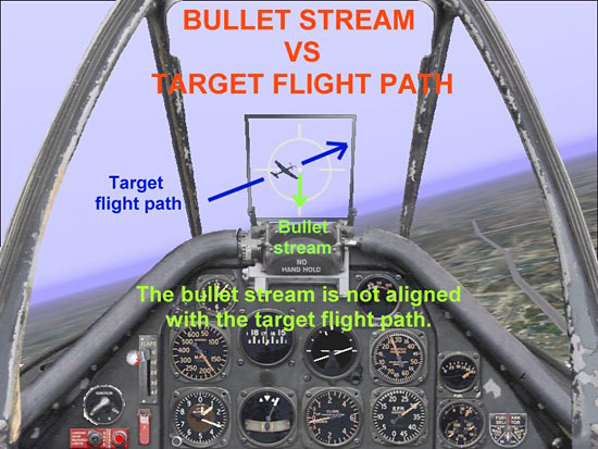 Bullet Stream Crossing the Target's Plane of Motion