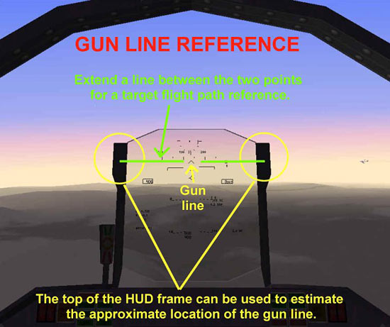 Snap Shot Gun Line References