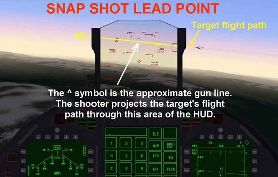 Snap Shot Lead Point