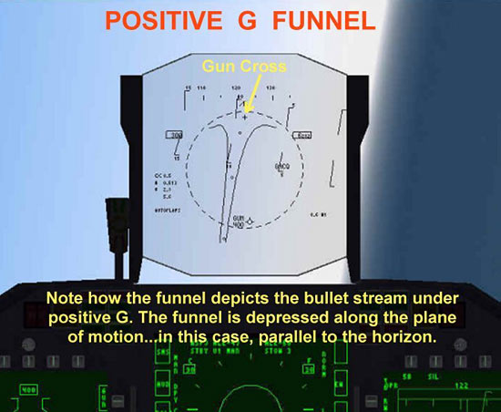 Positive G Funnel