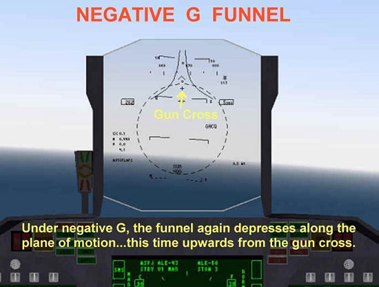 Negative G Funnel