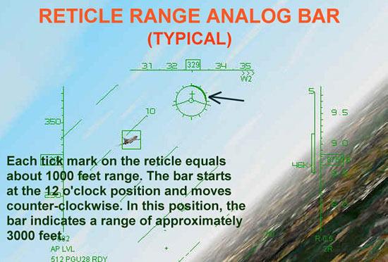 Reticle Range Analog Bar - Janes USAF