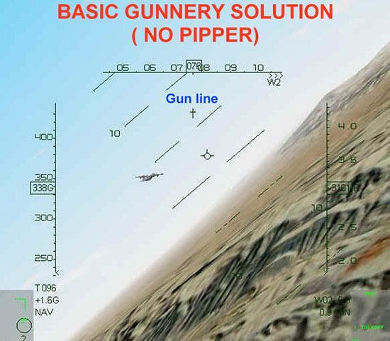 Basic Gunnery Solution – No Pipper