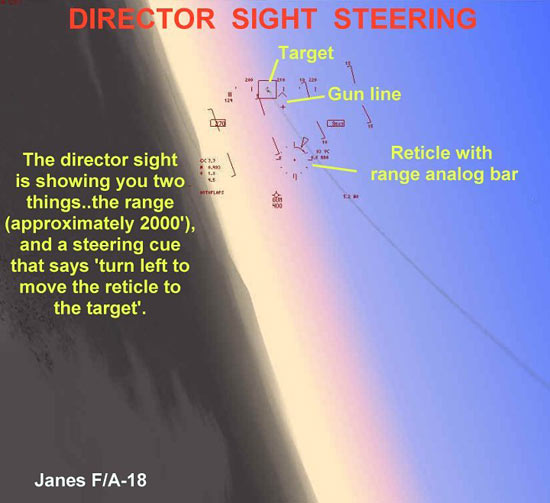 Director Sight Steering Cues - F/A-18
