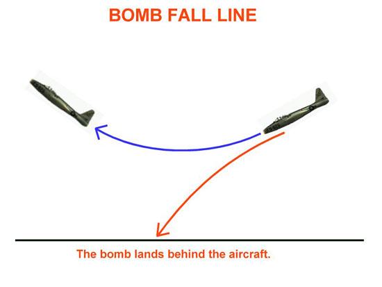 Fig 5 - Bomb Fall Line