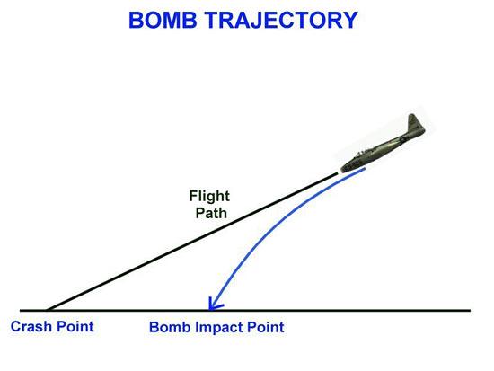 Fig 11 - Bomb Trajectory