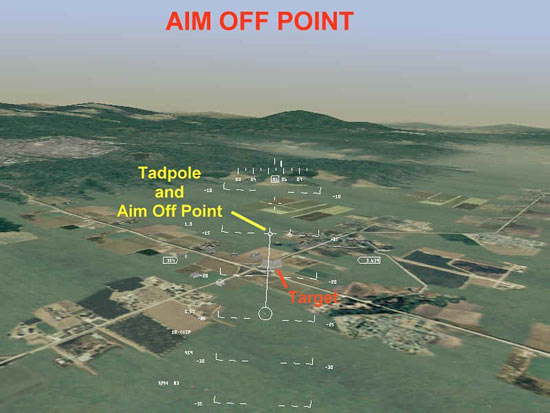 Fig 18 - Aim Off Point