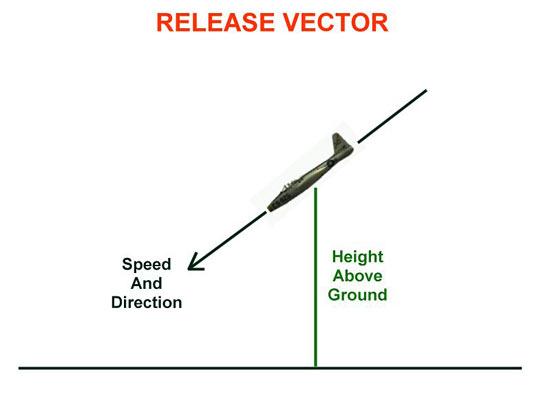 Fig 19 - Release Vector
