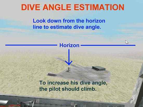 Fig 7 - Dive Angle Estimation