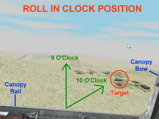 Fig 10 - Roll In Clock Position