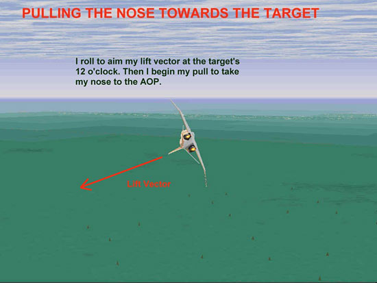 Fig 19 - Pulling the Nose Towards the Target