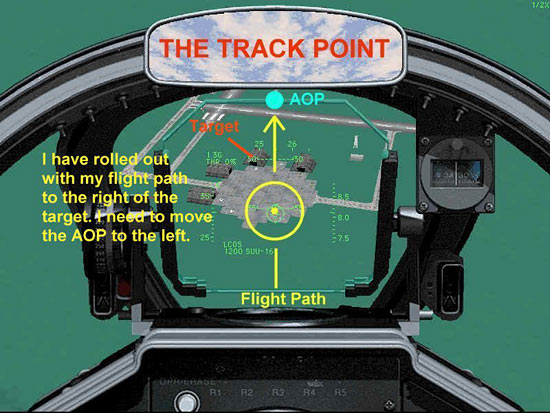 Fig 21 - The Track Point