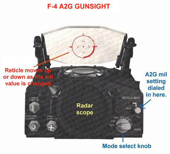 Fig 7 - Sight Control Panel