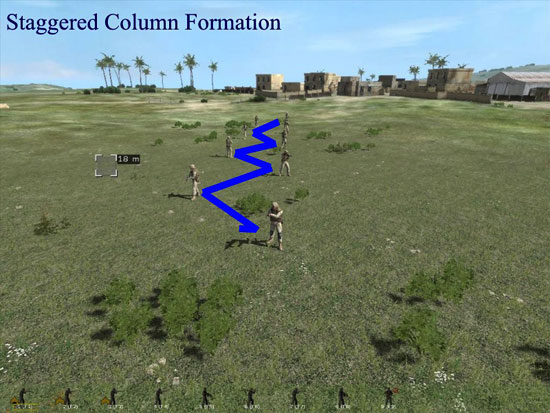 Staggered Column Formation