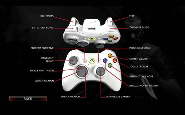 The Xbox 360 controller is supposed to work.
