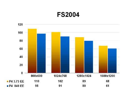 FS2004