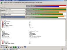 SiSoft CPU Bench