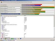 SiSoft Memory Bench