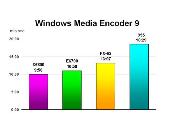 Windows Media Encoder 9