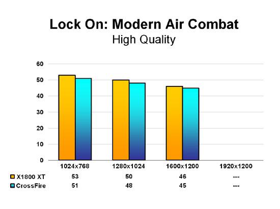 LOMAC - High Quality