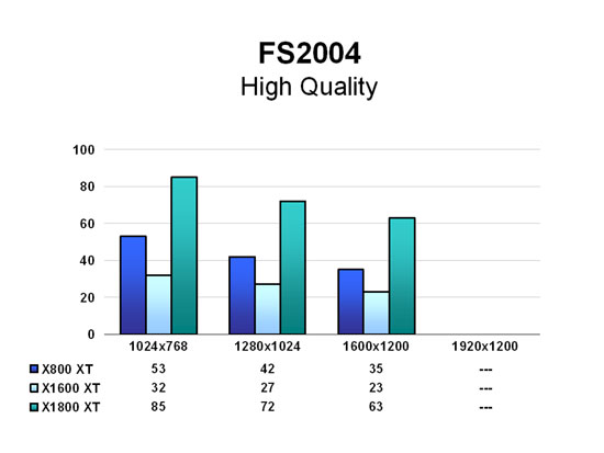 FS2004 - High Quality