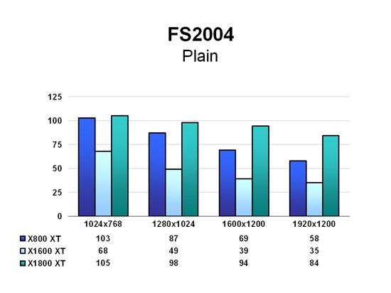 FS2004 - Plian
