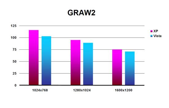 GRAW2