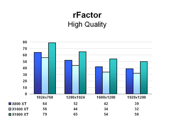 rFactor - High Quality
