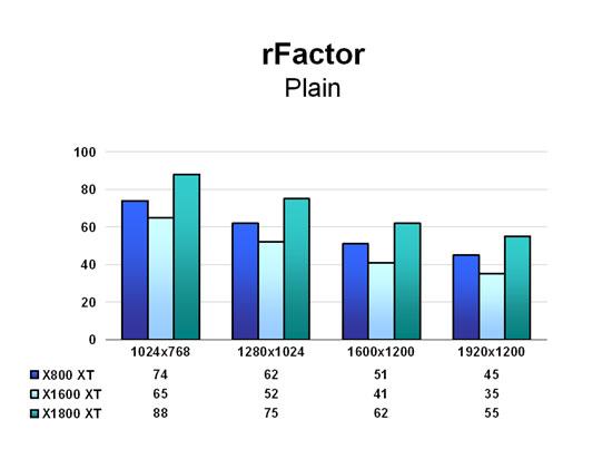 rFactor - Plain