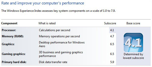 Windows Experience Rating for the M11x